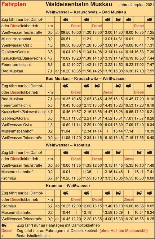 Fahrplan - Muskau Forest Railway
