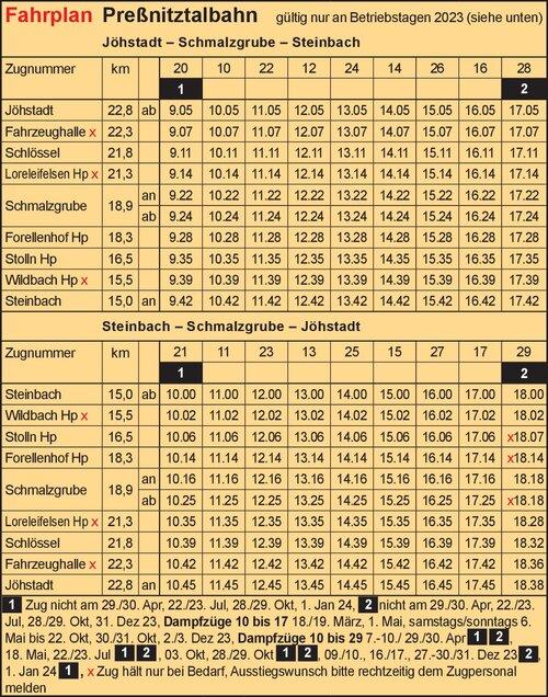 Fahrplan - Preßnitztalbahn - IG Preßnitztalbahn e.V. railway association