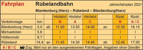 Fahrplan - Rübelandbahn